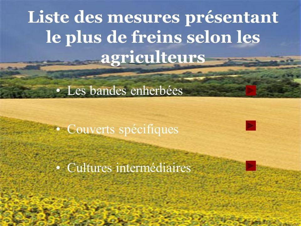 Liste des mesures présentant le plus de freins selon les agriculteurs Les bandes enherbées Couverts spécifiques Cultures intermédiaires