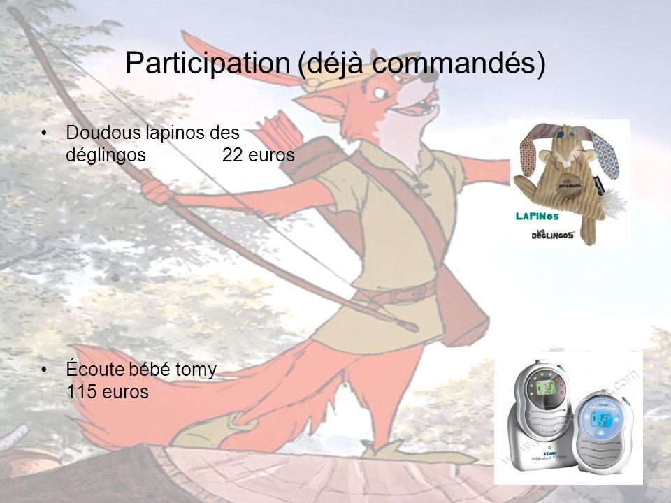 Participation (déjà commandés) Doudous lapinos des déglingos 22 euros Écoute bébé tomy 115 euros