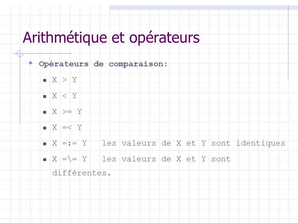 Arithmétique et opérateurs Opérateurs de comparaison: X > Y X < Y X >= Y X =< Y X =:= Y les valeurs de X et Y sont identiques X =\= Y les valeurs de X