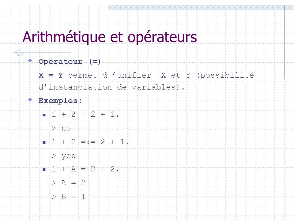 Arithmétique et opérateurs Opérateur (=) X = Y permet d unifier X et Y (possibilité dinstanciation de variables). Exemples: 1 + 2 = 2 + 1. > no 1 + 2