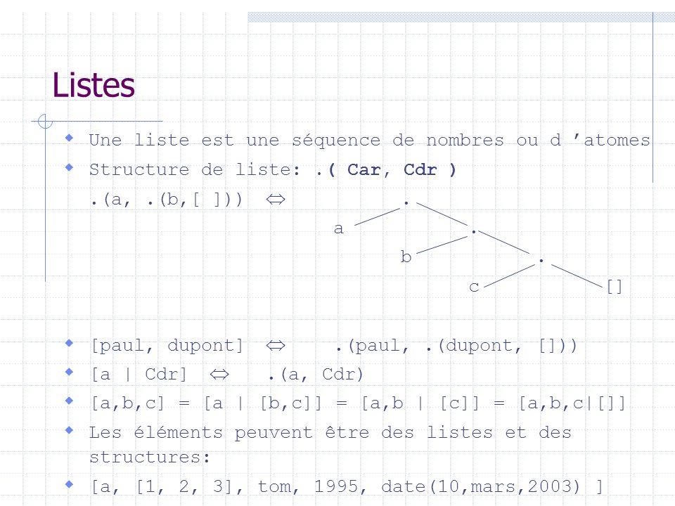 Listes Une liste est une séquence de nombres ou d atomes Structure de liste:.( Car, Cdr ).(a,.(b,[ ])). a. b. c[] [paul, dupont].(paul,.(dupont, []))