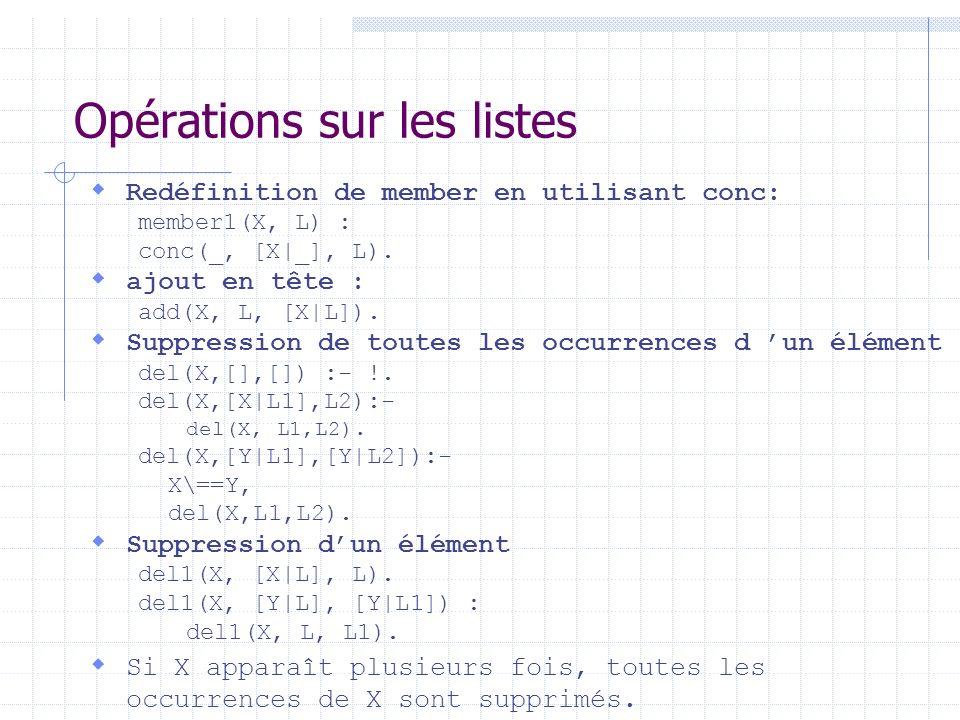 Opérations sur les listes Redéfinition de member en utilisant conc: member1(X, L) : conc(_, [X|_], L). ajout en tête : add(X, L, [X|L]). Suppression