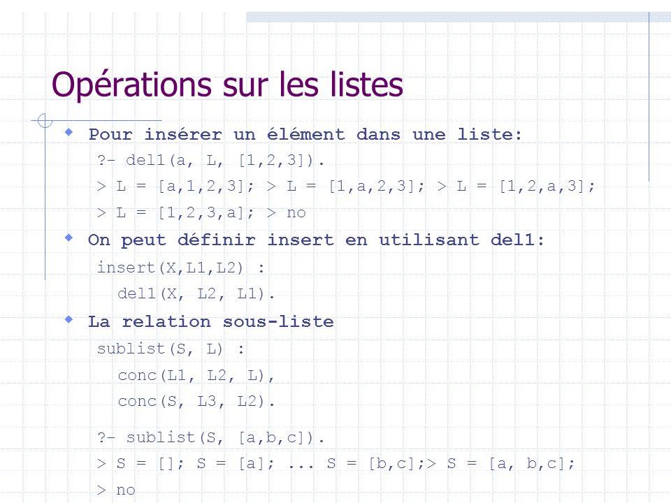 Opérations sur les listes Pour insérer un élément dans une liste: ?- del1(a, L, [1,2,3]). > L = [a,1,2,3]; > L = [1,a,2,3]; > L = [1,2,a,3]; > L = [1,
