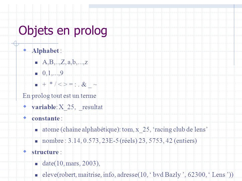 Objets en prolog Alphabet : A,B,..,Z, a,b,...,z 0,1,...,9 +  * / = :. & _ ~ En prolog tout est un terme variable: X_25, _resultat constante : atome (