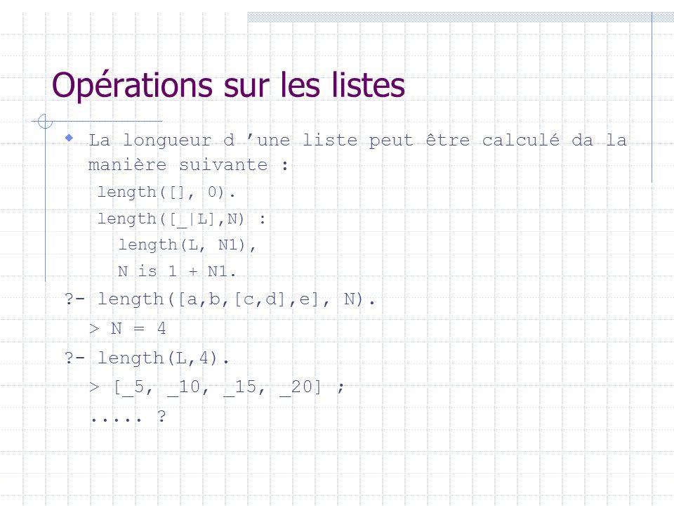 Opérations sur les listes La longueur d une liste peut être calculé da la manière suivante : length([], 0). length([_|L],N) : length(L, N1), N is 1 +