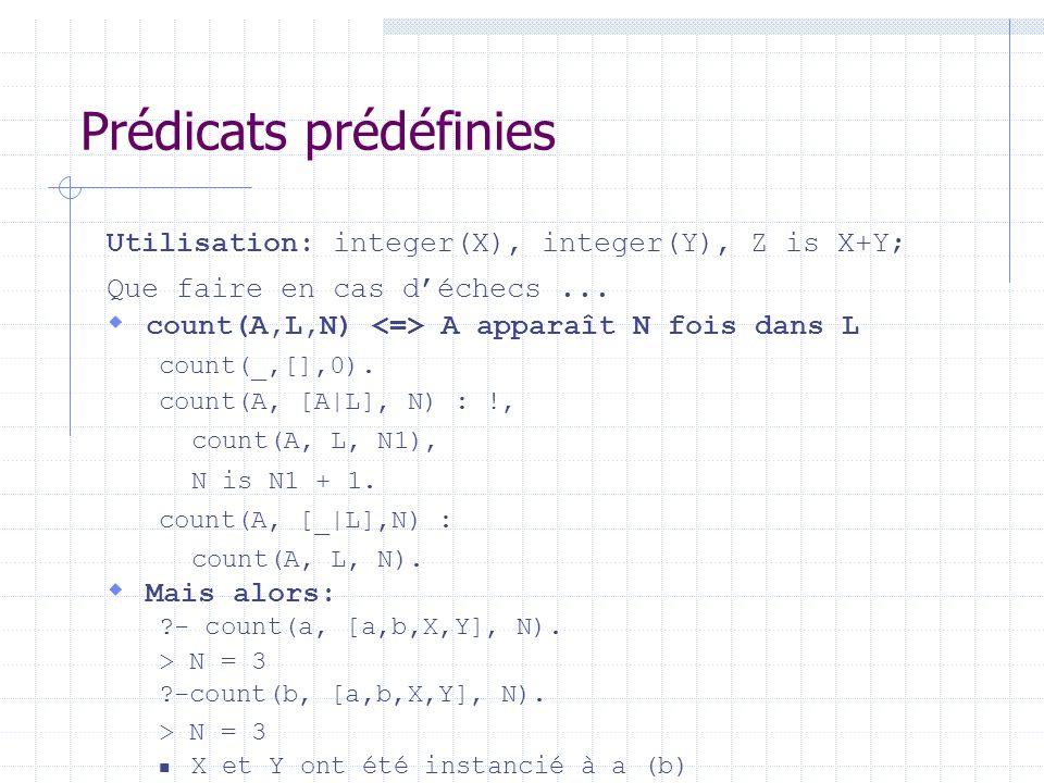 Prédicats prédéfinies Utilisation: integer(X), integer(Y), Z is X+Y; Que faire en cas déchecs... count(A,L,N) A apparaît N fois dans L count(_,[],0).
