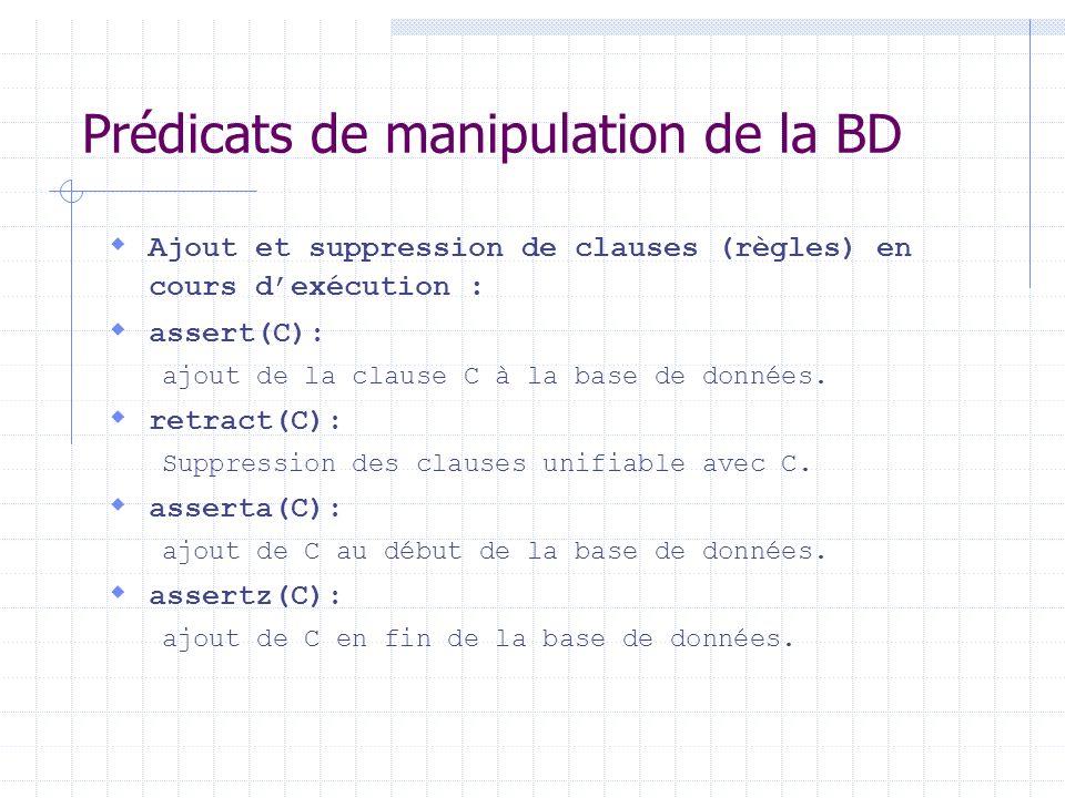 Prédicats de manipulation de la BD Ajout et suppression de clauses (règles) en cours dexécution : assert(C): ajout de la clause C à la base de données