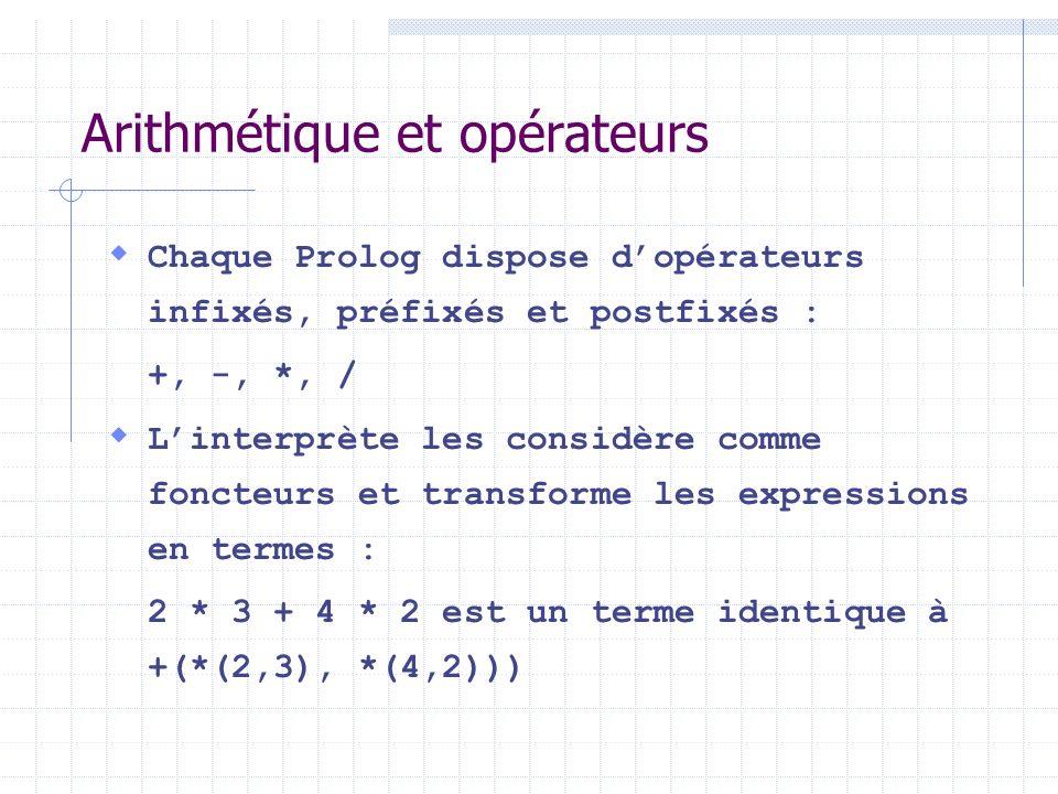 Arithmétique et opérateurs Chaque Prolog dispose dopérateurs infixés, préfixés et postfixés : +, -, *, / Linterprète les considère comme foncteurs et