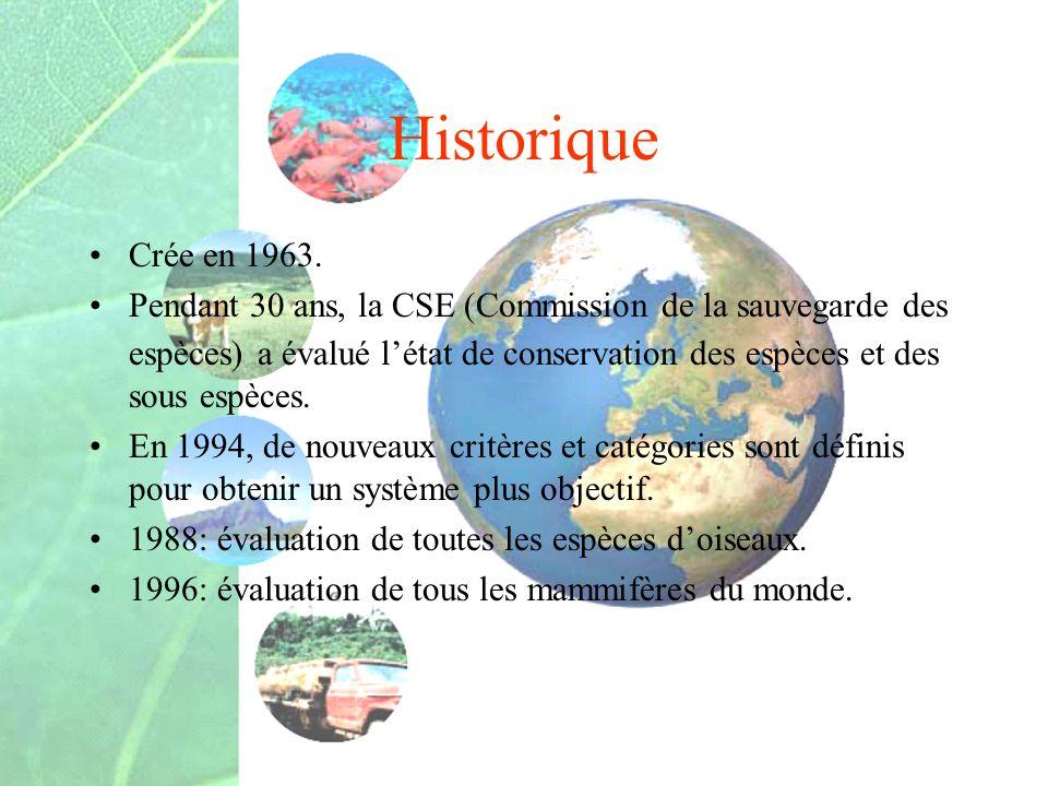 Historique Crée en 1963. Pendant 30 ans, la CSE (Commission de la sauvegarde des espèces) a évalué létat de conservation des espèces et des sous espèc