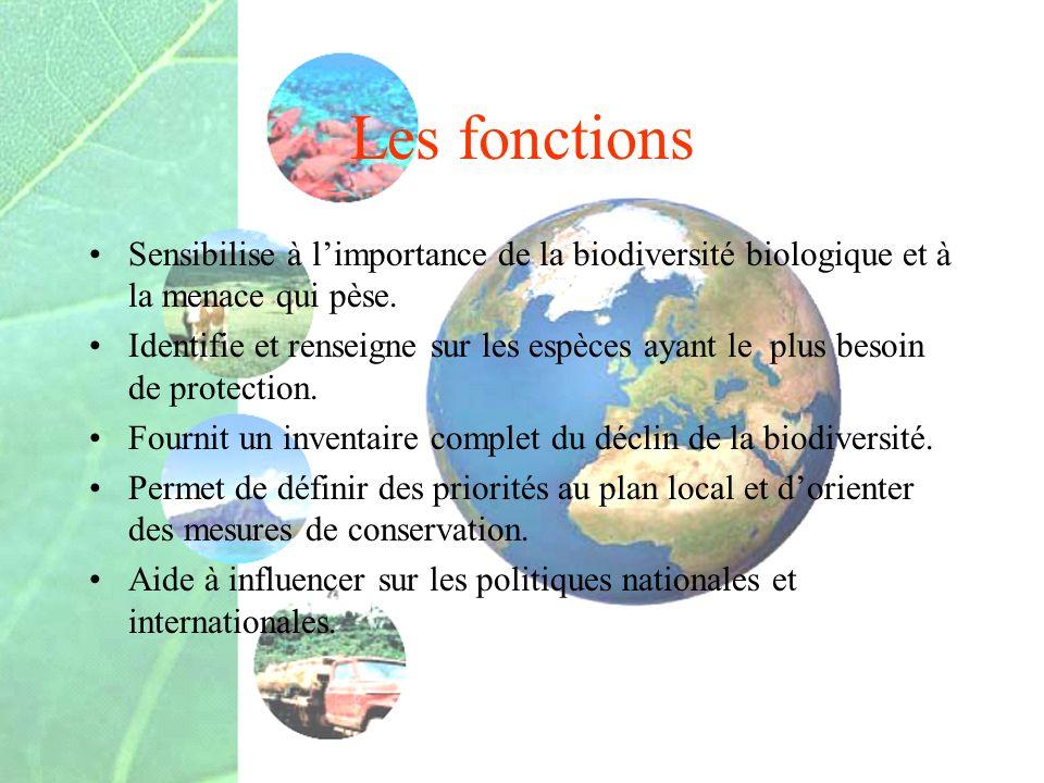 Les fonctions Sensibilise à limportance de la biodiversité biologique et à la menace qui pèse. Identifie et renseigne sur les espèces ayant le plus be