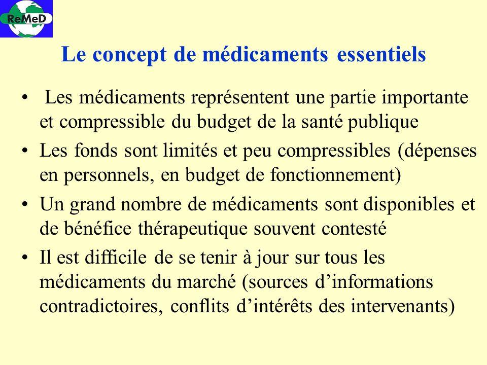 Le concept de médicaments essentiels Les médicaments représentent une partie importante et compressible du budget de la santé publique Les fonds sont