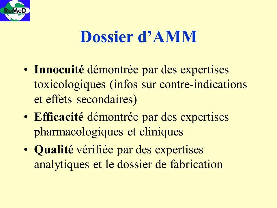 Dossier dAMM Innocuité démontrée par des expertises toxicologiques (infos sur contre-indications et effets secondaires) Efficacité démontrée par des e
