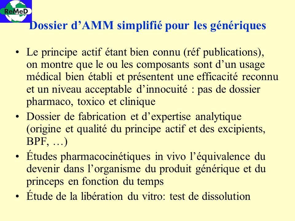 Dossier dAMM simplifié pour les génériques Le principe actif étant bien connu (réf publications), on montre que le ou les composants sont dun usage mé
