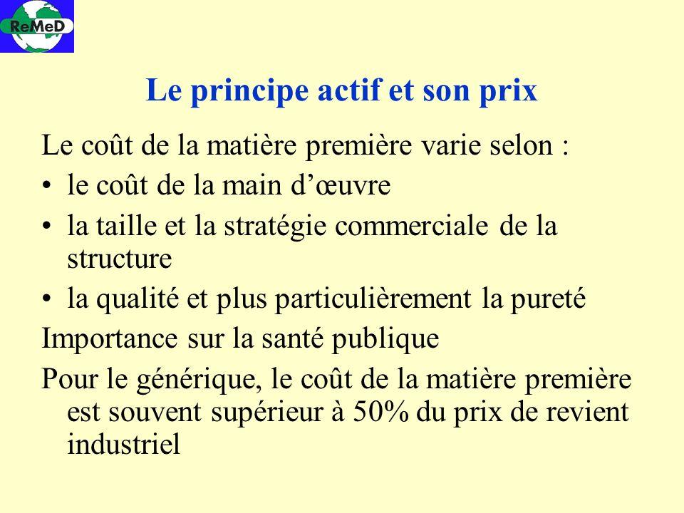 Le principe actif et son prix Le coût de la matière première varie selon : le coût de la main dœuvre la taille et la stratégie commerciale de la struc