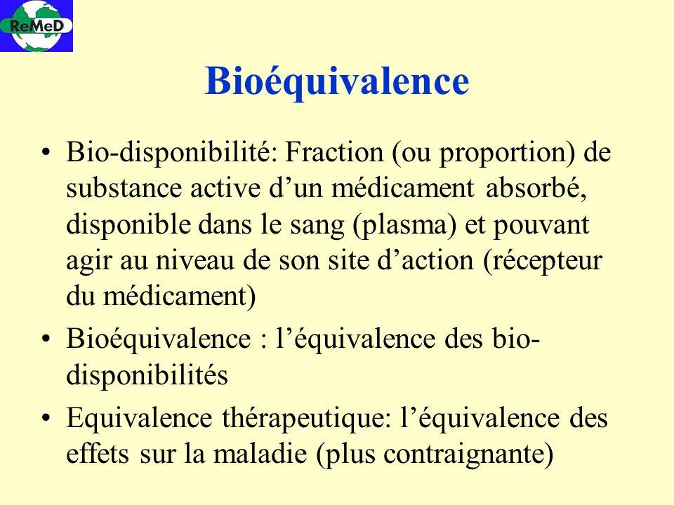 Bioéquivalence Bio-disponibilité: Fraction (ou proportion) de substance active dun médicament absorbé, disponible dans le sang (plasma) et pouvant agi