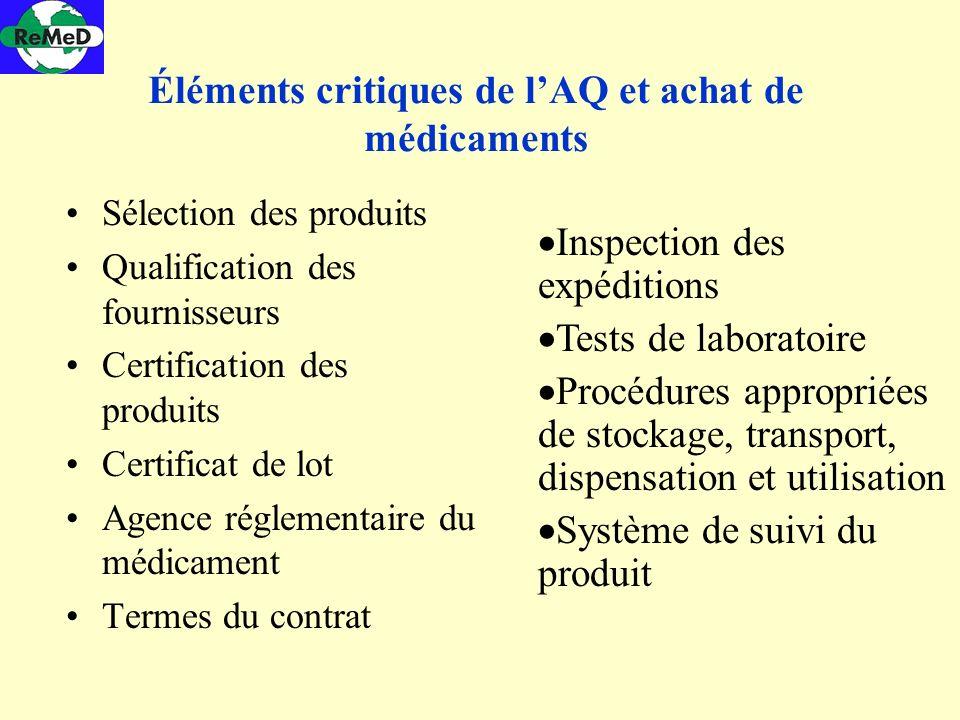 Éléments critiques de lAQ et achat de médicaments Sélection des produits Qualification des fournisseurs Certification des produits Certificat de lot A