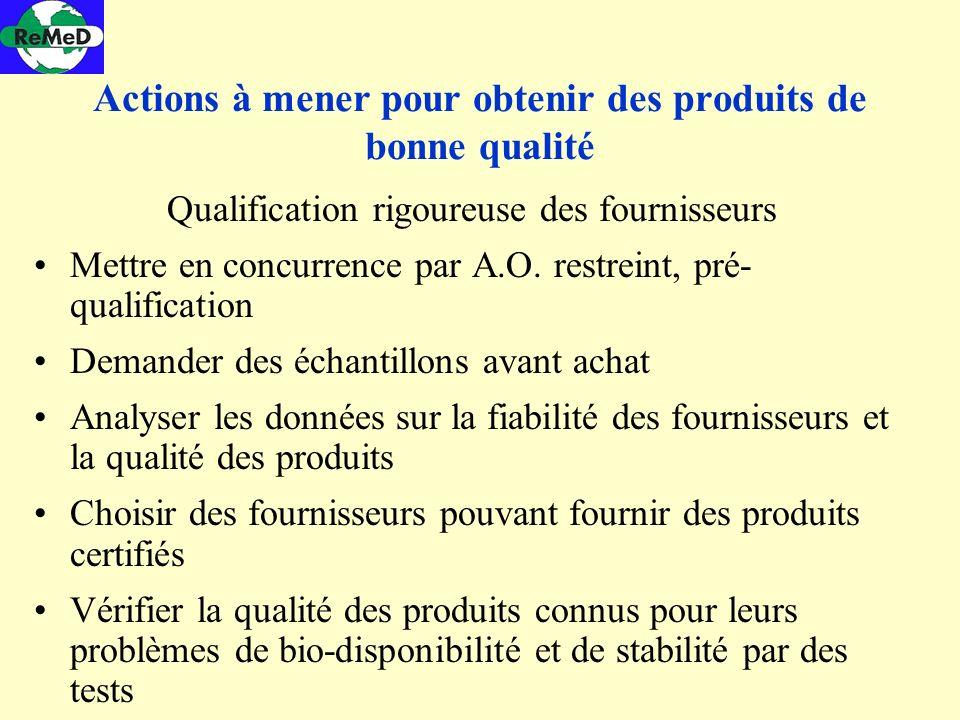 Actions à mener pour obtenir des produits de bonne qualité Qualification rigoureuse des fournisseurs Mettre en concurrence par A.O. restreint, pré- qu