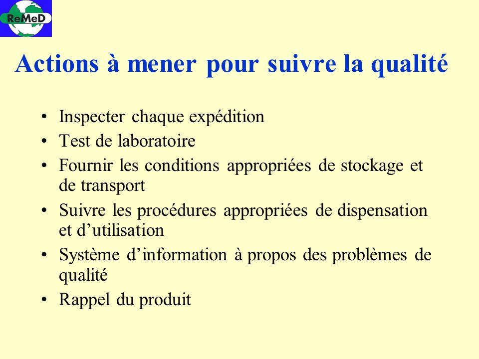 Actions à mener pour suivre la qualité Inspecter chaque expédition Test de laboratoire Fournir les conditions appropriées de stockage et de transport
