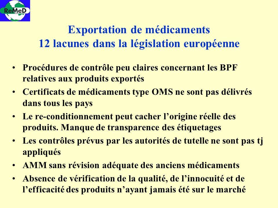 Exportation de médicaments 12 lacunes dans la législation européenne Procédures de contrôle peu claires concernant les BPF relatives aux produits expo