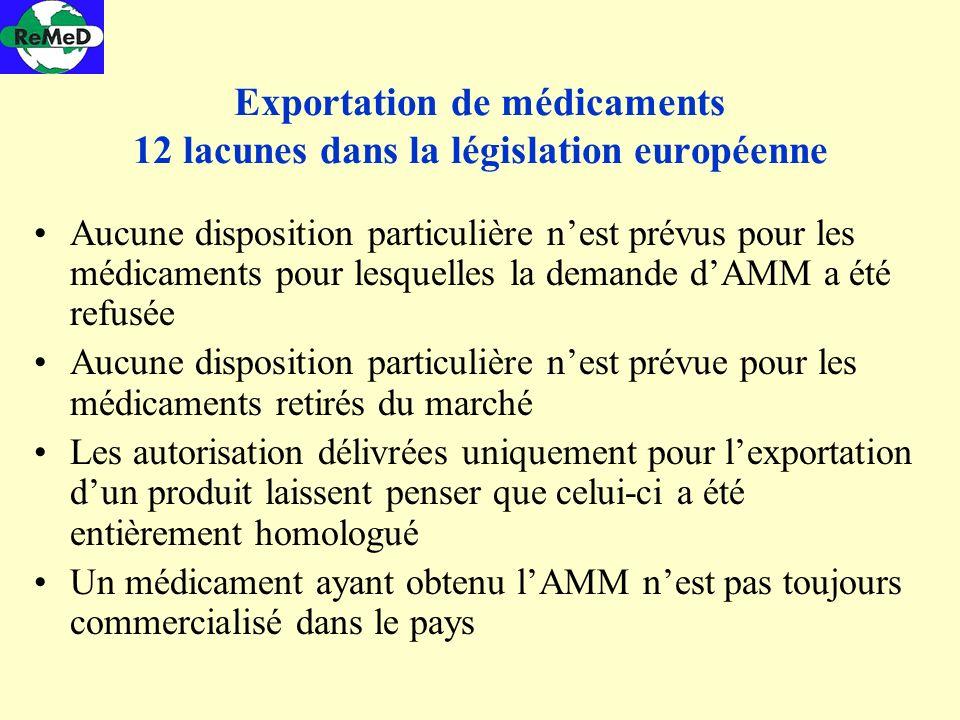 Exportation de médicaments 12 lacunes dans la législation européenne Aucune disposition particulière nest prévus pour les médicaments pour lesquelles