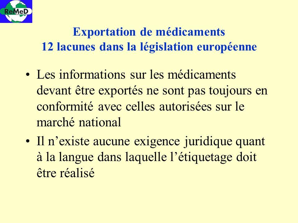 Exportation de médicaments 12 lacunes dans la législation européenne Les informations sur les médicaments devant être exportés ne sont pas toujours en