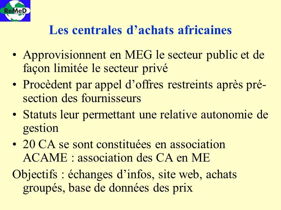 Les centrales dachats africaines Approvisionnent en MEG le secteur public et de façon limitée le secteur privé Procèdent par appel doffres restreints