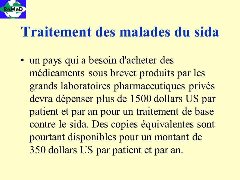 Traitement des malades du sida un pays qui a besoin d'acheter des médicaments sous brevet produits par les grands laboratoires pharmaceutiques privés