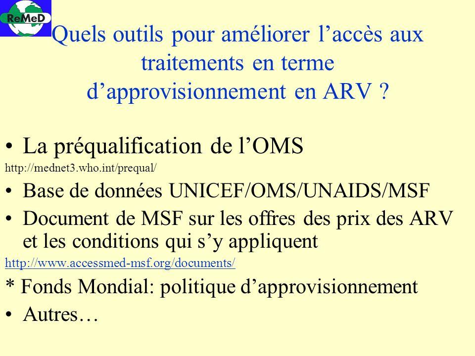 Quels outils pour améliorer laccès aux traitements en terme dapprovisionnement en ARV ? La préqualification de lOMS http://mednet3.who.int/prequal/ Ba