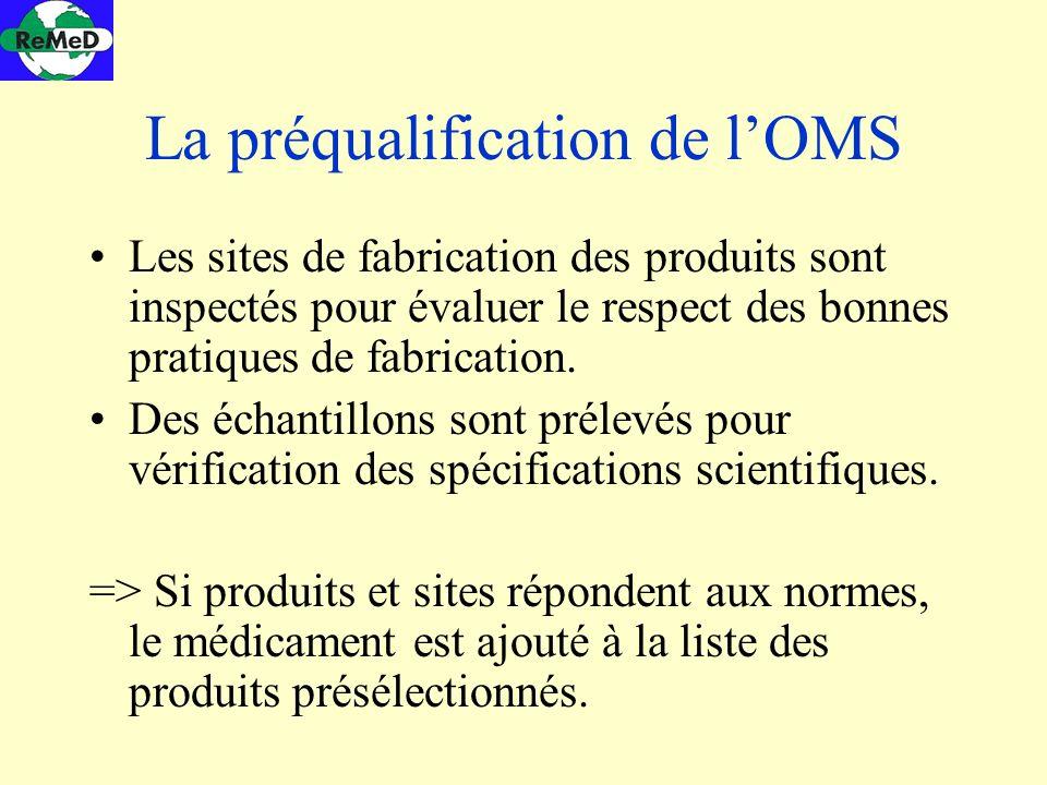 La préqualification de lOMS Les sites de fabrication des produits sont inspectés pour évaluer le respect des bonnes pratiques de fabrication. Des écha