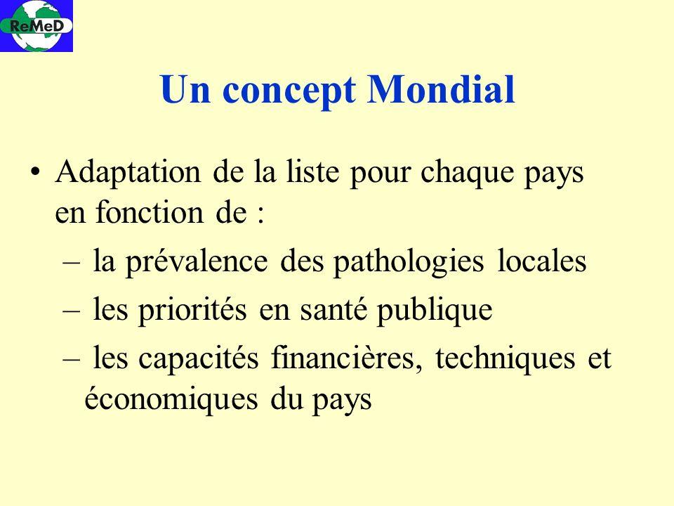 Un concept Mondial Adaptation de la liste pour chaque pays en fonction de : – la prévalence des pathologies locales – les priorités en santé publique