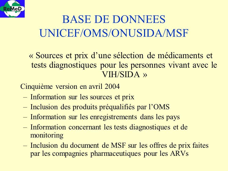 BASE DE DONNEES UNICEF/OMS/ONUSIDA/MSF « Sources et prix dune sélection de médicaments et tests diagnostiques pour les personnes vivant avec le VIH/SI