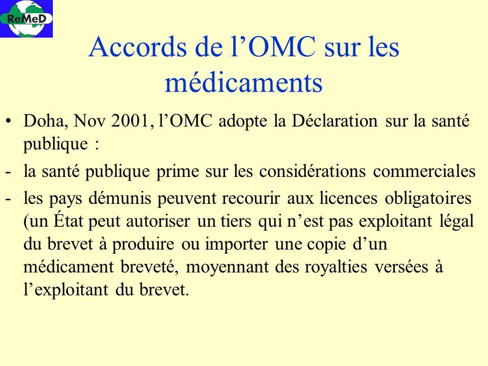 Accords de lOMC sur les médicaments Doha, Nov 2001, lOMC adopte la Déclaration sur la santé publique : -la santé publique prime sur les considérations