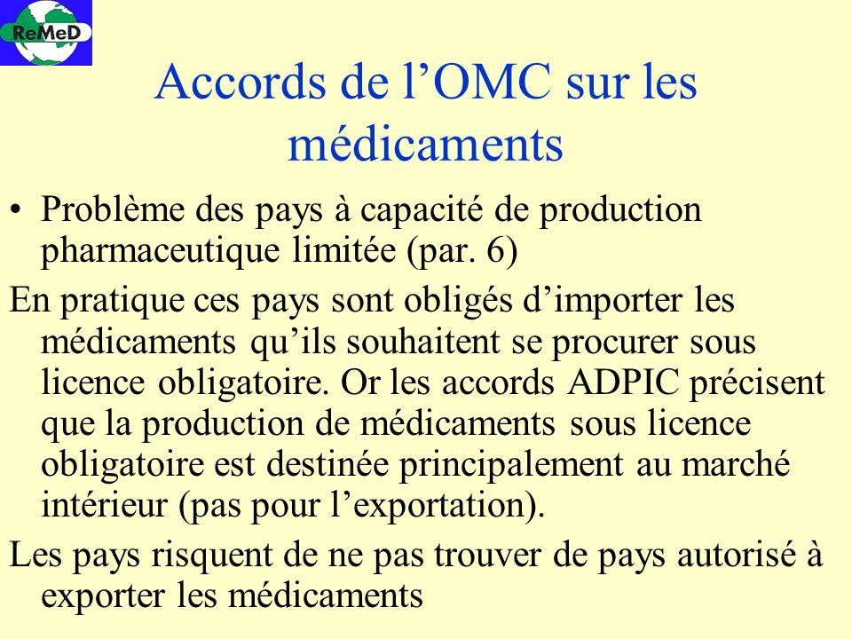 Accords de lOMC sur les médicaments Problème des pays à capacité de production pharmaceutique limitée (par. 6) En pratique ces pays sont obligés dimpo