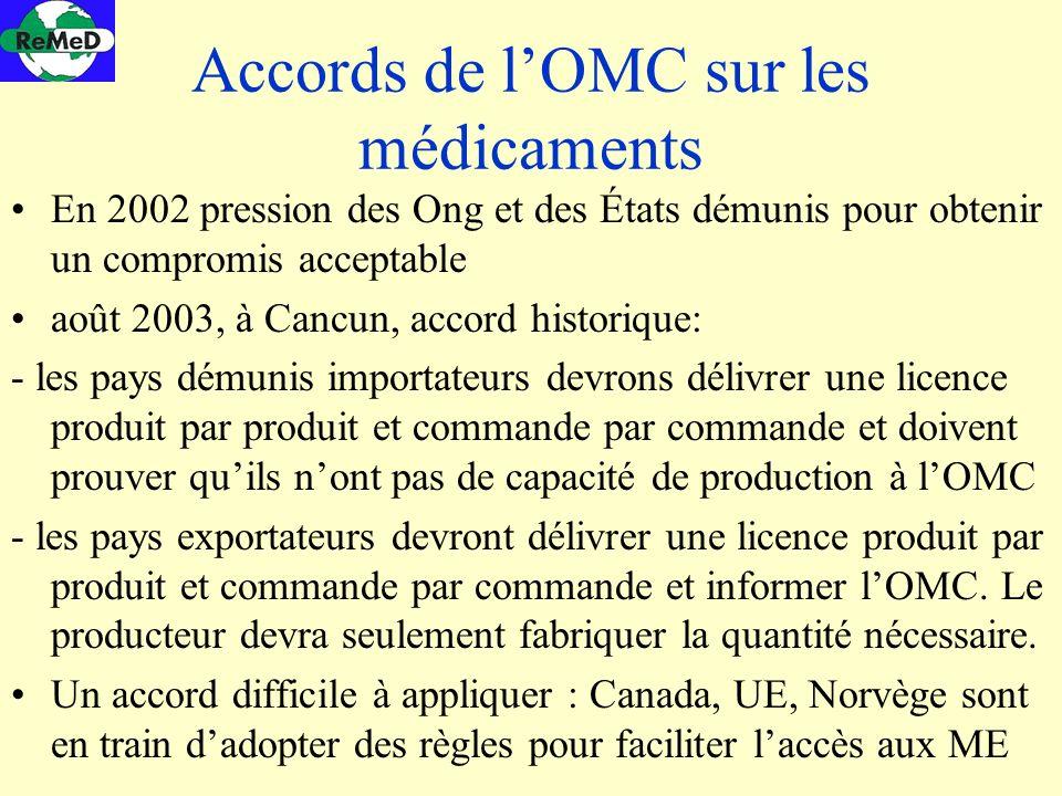 Accords de lOMC sur les médicaments En 2002 pression des Ong et des États démunis pour obtenir un compromis acceptable août 2003, à Cancun, accord his