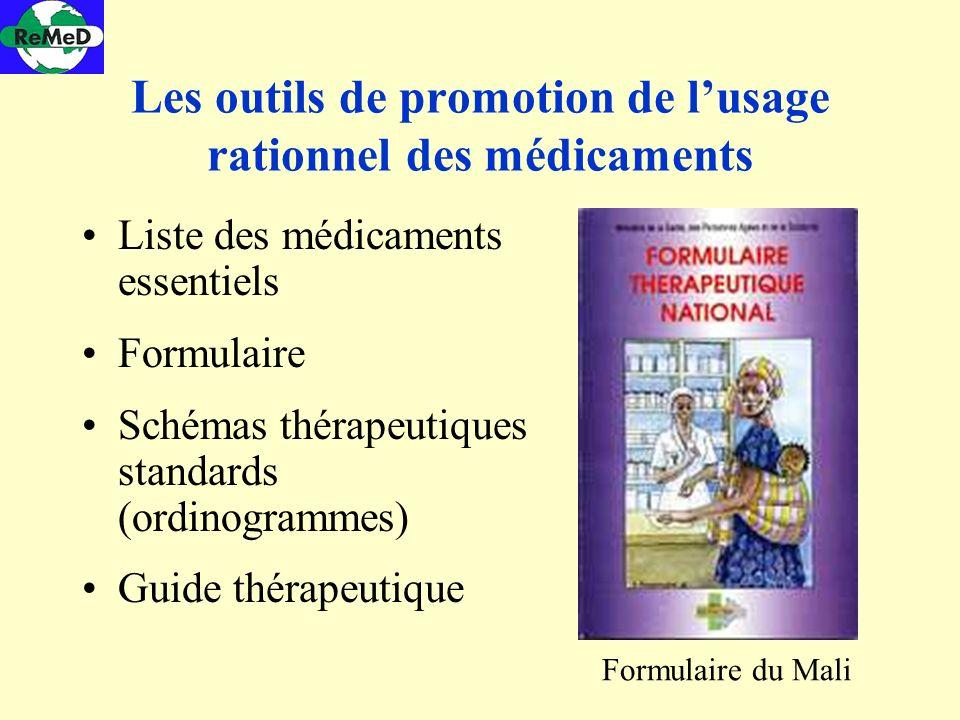 Les outils de promotion de lusage rationnel des médicaments Liste des médicaments essentiels Formulaire Schémas thérapeutiques standards (ordinogramme