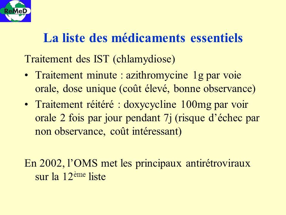 La liste des médicaments essentiels Traitement des IST (chlamydiose) Traitement minute : azithromycine 1g par voie orale, dose unique (coût élevé, bon