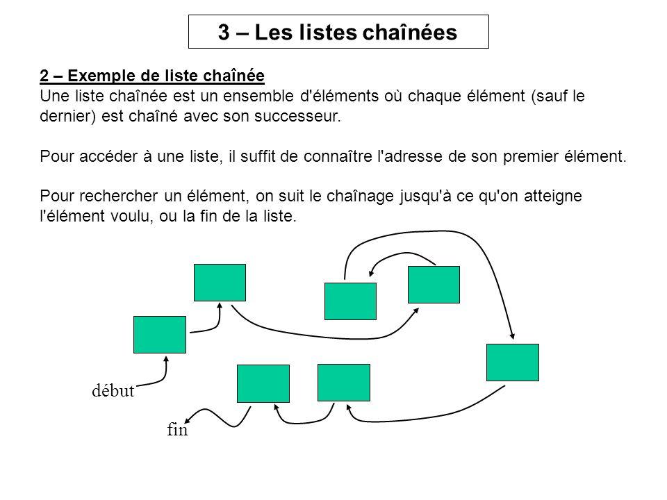 2 – Exemple de liste chaînée Une liste chaînée est un ensemble d'éléments où chaque élément (sauf le dernier) est chaîné avec son successeur. Pour acc