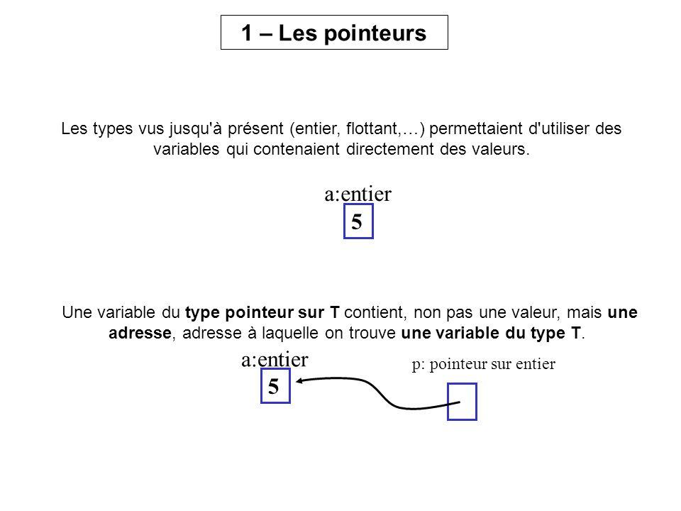 Les types vus jusqu'à présent (entier, flottant,…) permettaient d'utiliser des variables qui contenaient directement des valeurs. 1 – Les pointeurs 5