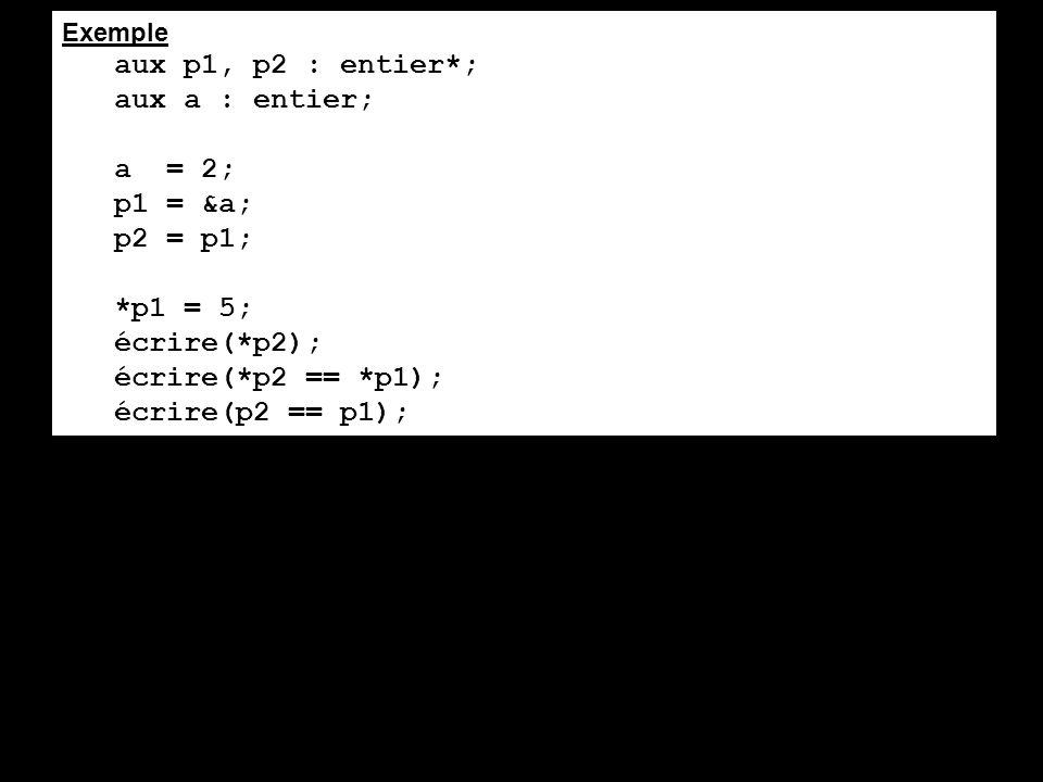 Exemple aux p1, p2 : entier*; aux a : entier; a = 2; p1 = &a; p2 = p1; *p1 = 5; écrire(*p2); écrire(*p2 == *p1); écrire(p2 == p1);