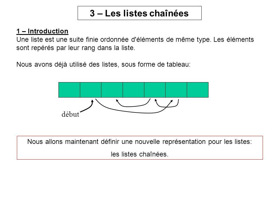 1 – Introduction Une liste est une suite finie ordonnée d'éléments de même type. Les éléments sont repérés par leur rang dans la liste. Nous avons déj