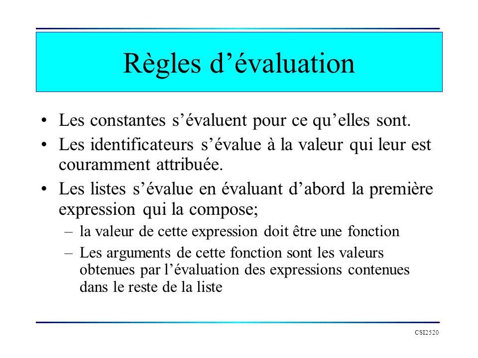 CSI2520 Règles dévaluation Les constantes sévaluent pour ce quelles sont. Les identificateurs sévalue à la valeur qui leur est couramment attribuée. L