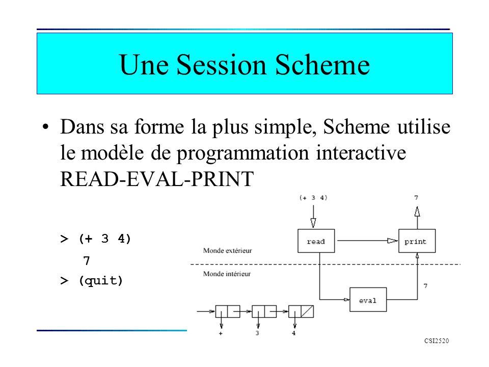 CSI2520 Une Session Scheme Dans sa forme la plus simple, Scheme utilise le modèle de programmation interactive READ-EVAL-PRINT > (+ 3 4) 7 > (quit)