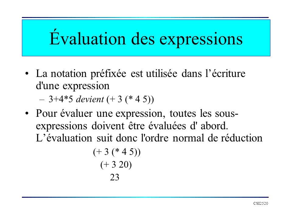 CSI2520 Évaluation des expressions La notation préfixée est utilisée dans lécriture d'une expression –3+4*5 devient (+ 3 (* 4 5)) Pour évaluer une exp