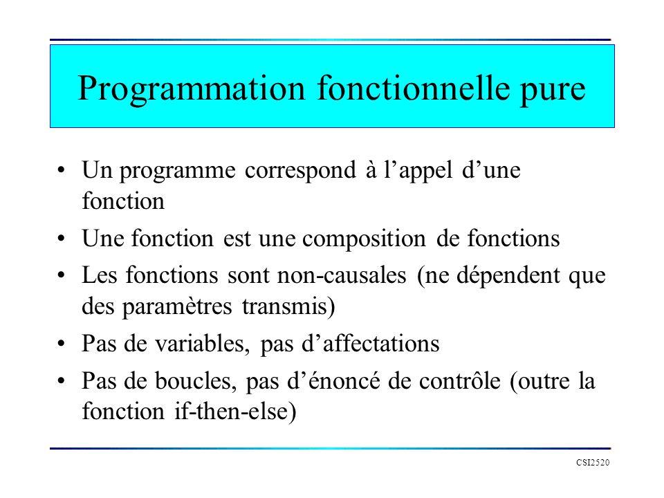 Programmation fonctionnelle pure Un programme correspond à lappel dune fonction Une fonction est une composition de fonctions Les fonctions sont non-c