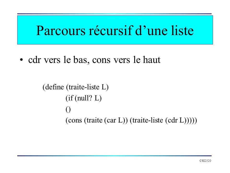 CSI2520 Parcours récursif dune liste cdr vers le bas, cons vers le haut (define (traite-liste L) (if (null? L) () (cons (traite (car L)) (traite-liste