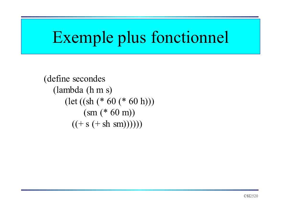 Exemple plus fonctionnel CSI2520 (define secondes (lambda (h m s) (let ((sh (* 60 (* 60 h))) (sm (* 60 m)) ((+ s (+ sh sm))))))