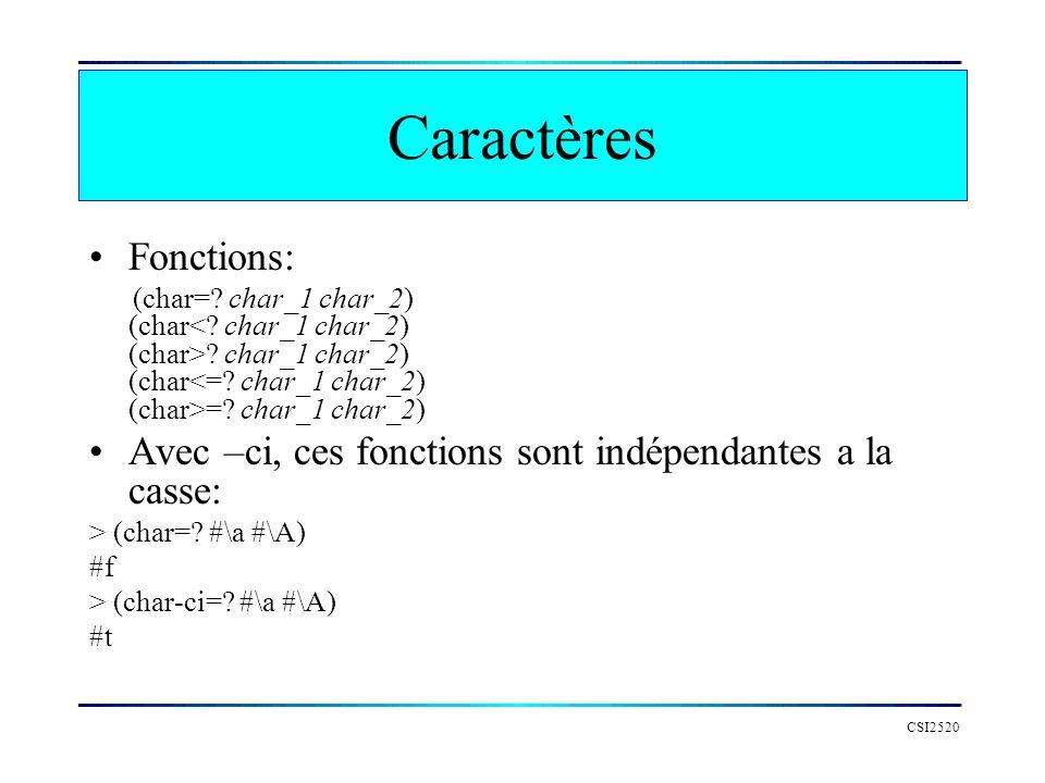 CSI2520 Caractères Fonctions: (char=? char_1 char_2) (char ? char_1 char_2) (char =? char_1 char_2) Avec –ci, ces fonctions sont indépendantes a la ca