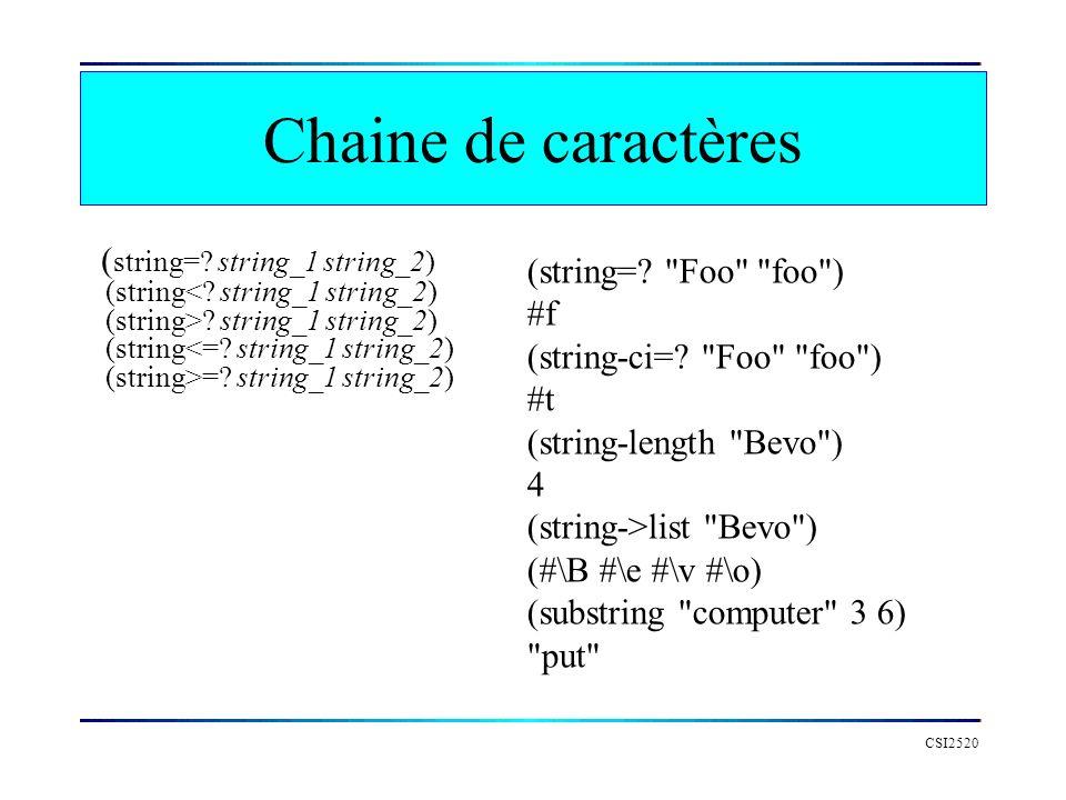 CSI2520 Chaine de caractères ( string=? string_1 string_2) (string ? string_1 string_2) (string =? string_1 string_2) (string=?