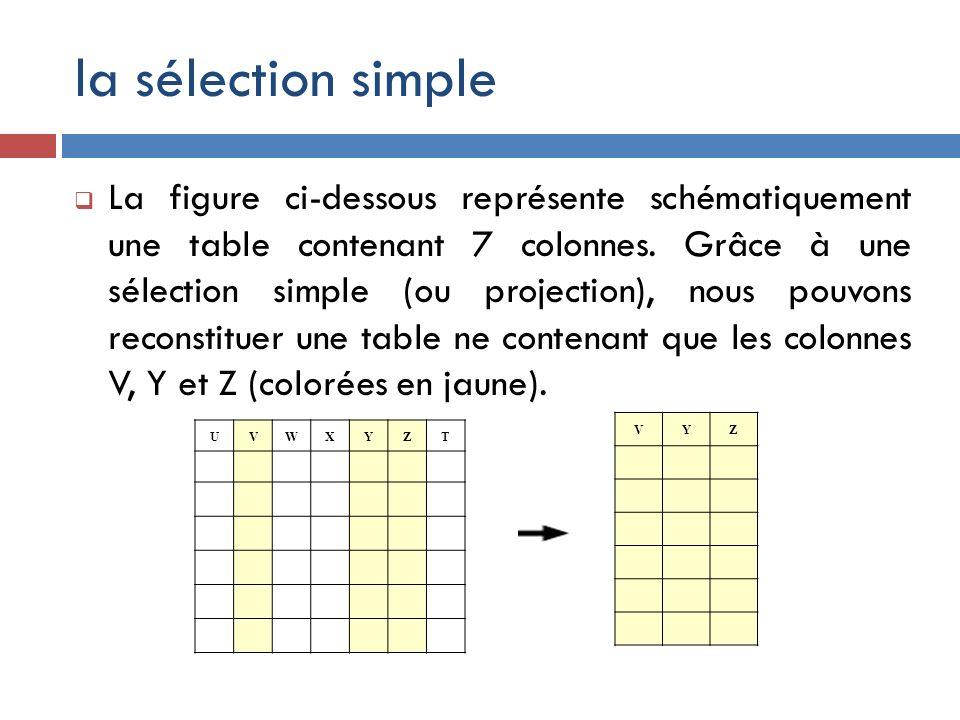 la sélection simple La figure ci-dessous représente schématiquement une table contenant 7 colonnes. Grâce à une sélection simple (ou projection), nous