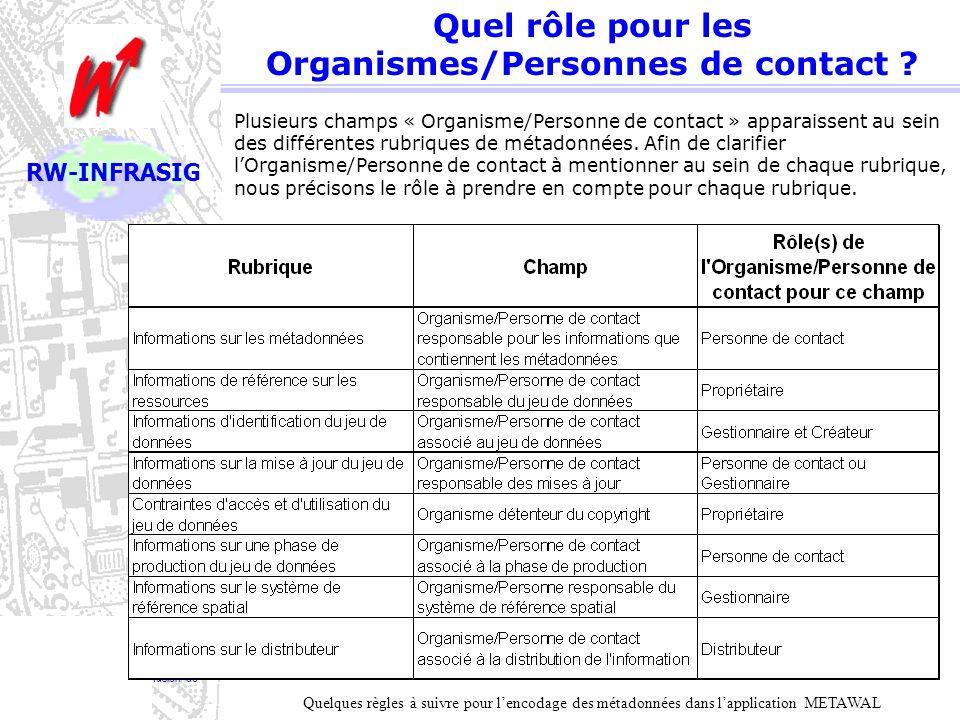 Comité Technique Cartographique: Projet concernant l organisation, la gestion, la mise à jour et la diffusion de données cartographiques RW-INFRASIG Q